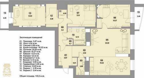 Как провести дизайн квартиры - Фото - Делаем ремонт в